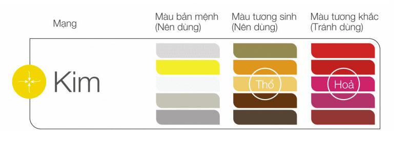 màu sắc hợp mệnh kim