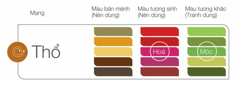 Màu sắc hợp mệnh Thổ 160120